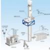 烟气CEMS连续在线监测系统厂家 脱硫脱硝系统效率