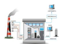 厂家专业生产HJ-CEMS锅炉烟气在线监测系统 技术领先价格实在
